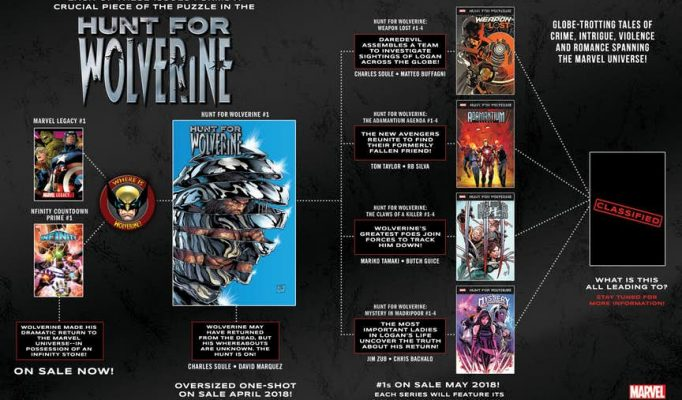 hunt-for-wolverine-infographic